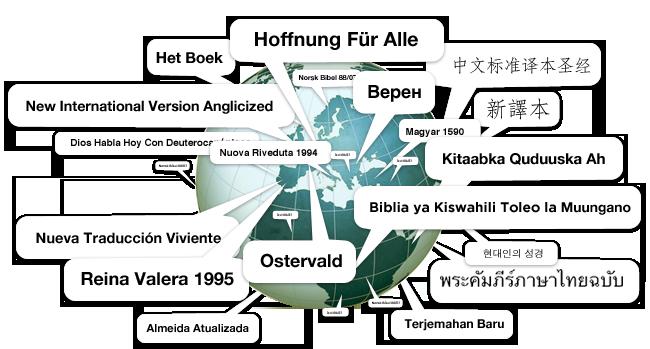 youversion-languages.png